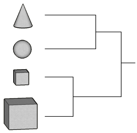 Cluster and Principal Component Analysis